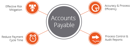 account_payable