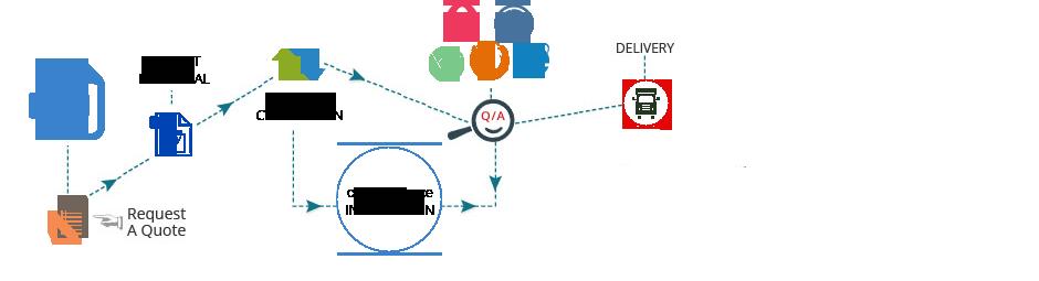 os_commerce_development