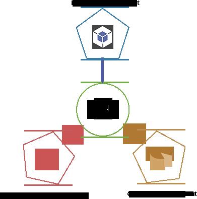php-web-development-company