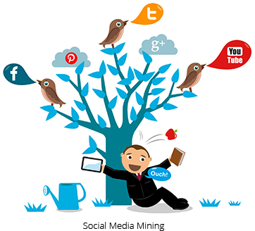 social_media_mining