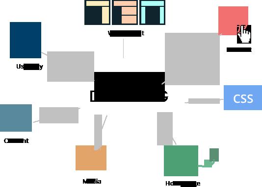 web_designing_main