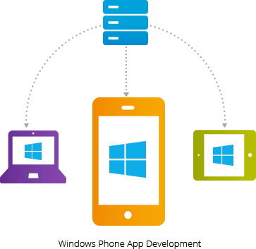 windows_phone_app_development
